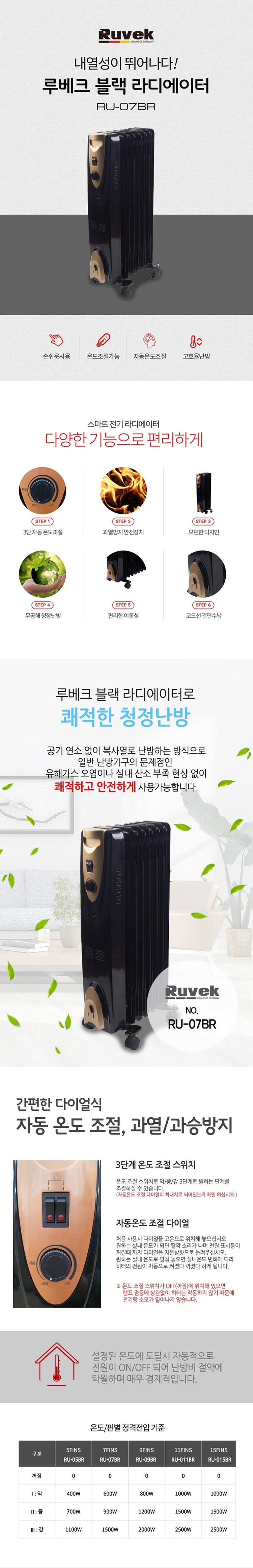 선풍기형히터,앉은뱅이히터,할로겐히터,전기히터,좌식히터,근적외선히터,벽걸이히터,스탠드히터